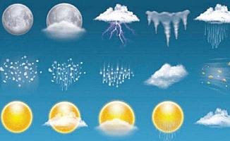 Bölgemizde hava durumu